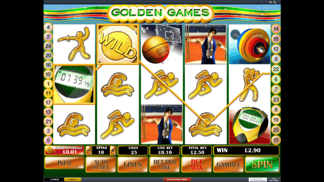 Характеристики слота Golden Games 1