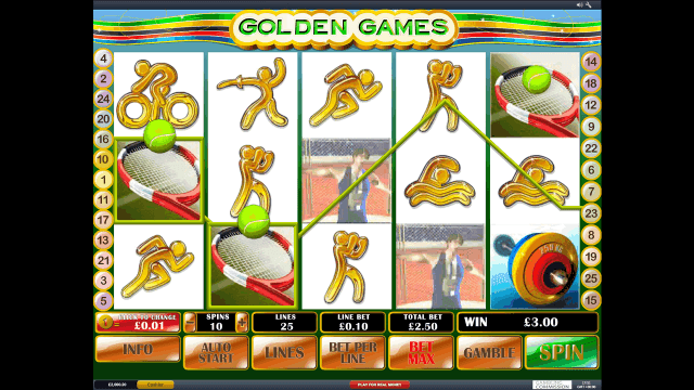 Характеристики слота Golden Games 2