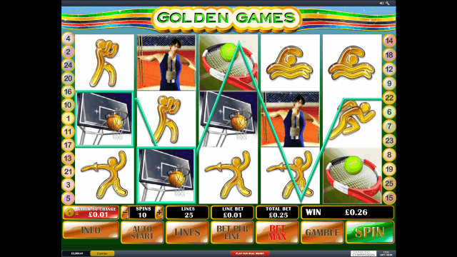 Характеристики слота Golden Games 3